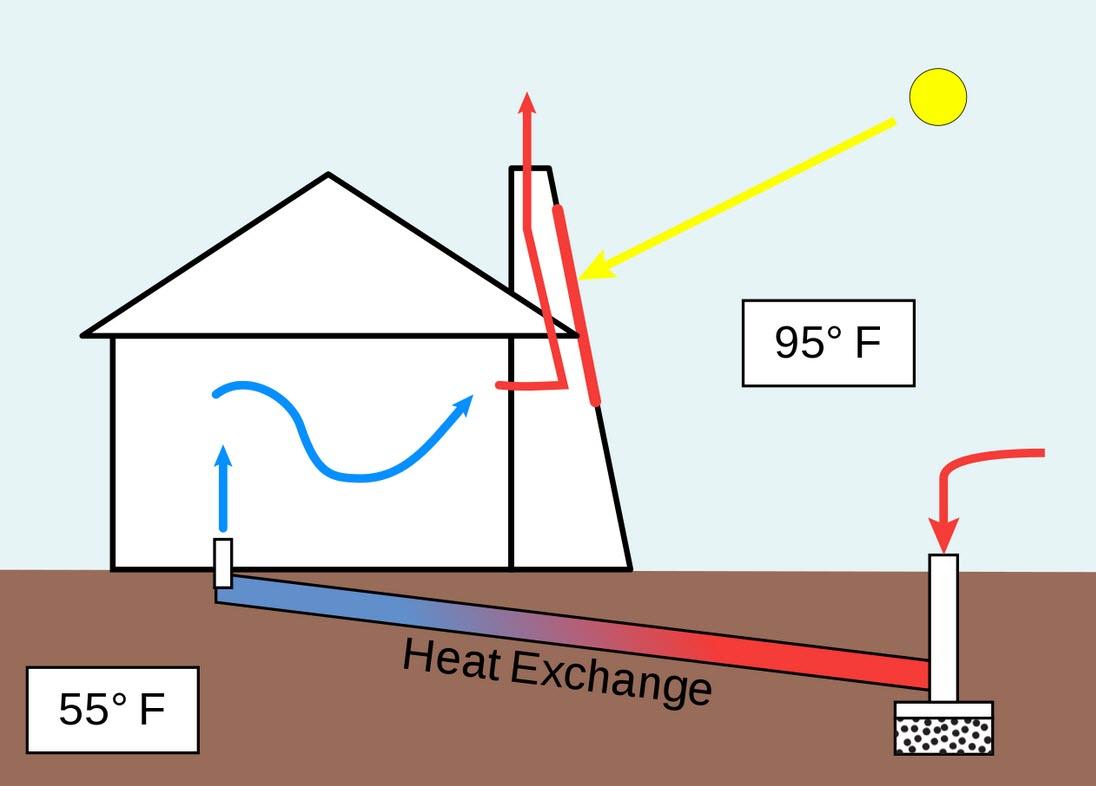 solar chimney